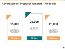 Advertisement Proposal Template Financial Ppt Powerpoint Presentation Infographic Template