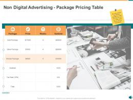 Advertisement Proposal Template Non Digital Advertising Package Pricing Table Ppt Portfolio Topics