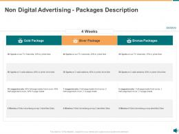 Advertisement Proposal Template Non Digital Advertising Packages Description Ppt Powerpoint Icons