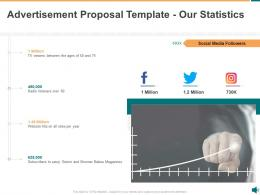 Advertisement Proposal Template Our Statistics Ppt Powerpoint Presentation Infographics