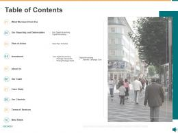 Advertisement Proposal Template Table Of Contents Ppt Powerpoint Presentation Portfolio