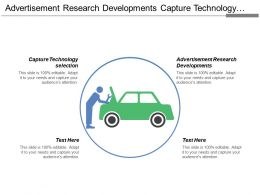 Advertisement Research Developments Capture Technology Selection Investment Decision