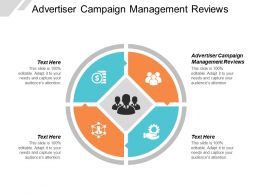 Advertiser Campaign Management Reviews Ppt Powerpoint Presentation Diagram Ppt Cpb