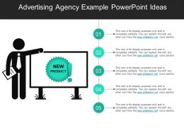 Advertising Agency Example Powerpoint Ideas