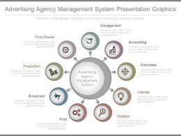 Advertising Agency Management System Presentation Graphics