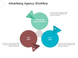 Advertising Agency Workflow Ppt Powerpoint Presentation File Diagrams Cpb