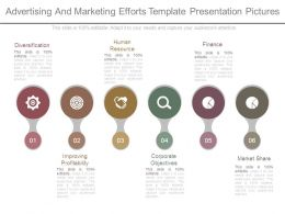 Advertising And Marketing Efforts Template Presentation Pictures
