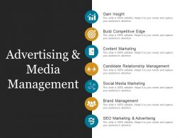 Advertising And Media Management Powerpoint Graphics