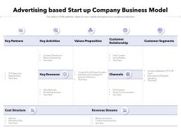 Advertising Based Start Up Company Business Model