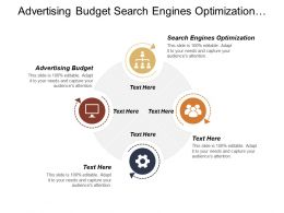 Advertising Budget Search Engines Optimization Business Financial Management Cpb