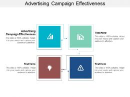Advertising Campaign Effectiveness Ppt Powerpoint Presentation Diagram Graph Charts Cpb
