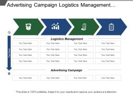 Advertising Campaign Logistics Management Management Maintenance Sales Distribution