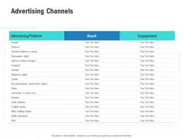 Advertising Channels Competitor Analysis Product Management Ppt Guidelines