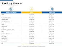 advertising channels factor strategies for customer targeting ppt icons