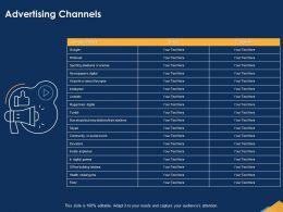 Advertising Channels Inside Powerpoint Presentation Graphics Design