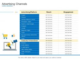 Advertising Channels Product Channel Segmentation Ppt Mockup