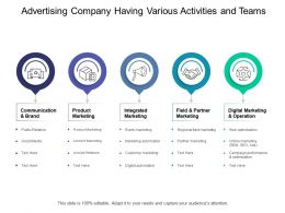Advertising Company Having Various Activities And Teams