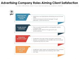 Advertising Company Roles Aiming Client Satisfaction