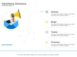Advertising Decisions Product Channel Segmentation Ppt Themes