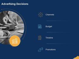 Advertising Decisions Timeline Budget Ppt Powerpoint Presentation File Icon