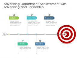 Advertising Department Achievement With Advertising And Partnership