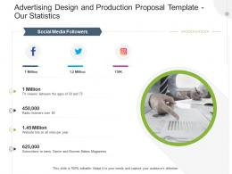 Advertising Design And Production Proposal Template Our Statistics Ppt Powerpoint Presentation File