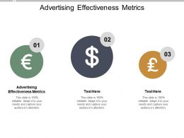 Advertising Effectiveness Metrics Ppt Powerpoint Presentation Inspiration Picture Cpb