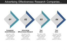 Advertising Effectiveness Research Companies Health Wellness Company Organisation Chart Cpb