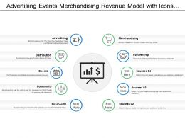 Advertising Events Merchandising Revenue Model With Icons And Boxes