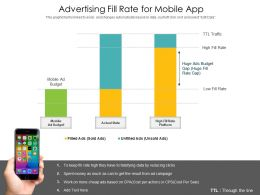 Advertising Fill Rate For Mobile App