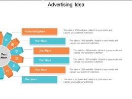Advertising Idea Ppt Powerpoint Presentation File Aids Cpb
