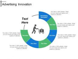 Advertising Innovation Ppt Powerpoint Presentation Model Slides Cpb