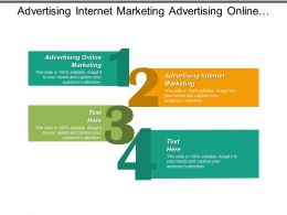 Advertising Internet Marketing Advertising Online Marketing Roi Model Cpb