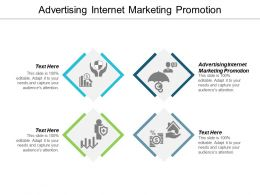 Advertising Internet Marketing Promotion Ppt Powerpoint Presentation Gallery Good Cpb