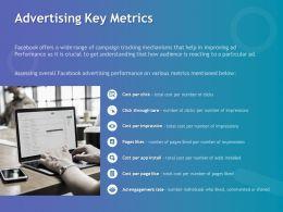 Advertising Key Metrics Ppt Powerpoint Presentation Infographic Clipart
