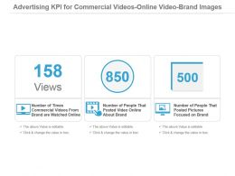 Advertising Kpi For Commercial Videos Online Video Brand Images Powerpoint Slide