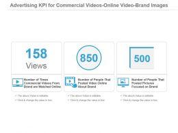 advertising_kpi_for_commercial_videos_online_video_brand_images_powerpoint_slide_Slide01