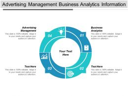 Advertising Management Business Analytics Information Management Executive Development Cpb