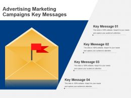 advertising_marketing_campaigns_key_messages_sample_of_ppt_Slide01