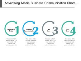 Advertising Media Business Communication Short Term Financing Marketing Management Cpb