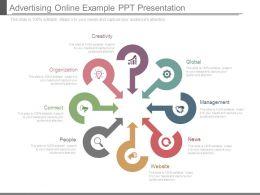 Advertising Online Example Ppt Presentation