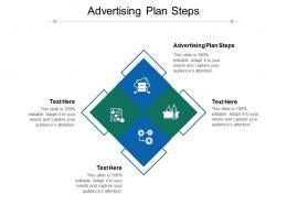 Advertising Plan Steps Ppt Powerpoint Presentation Guide Cpb