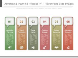 Advertising Planning Process Ppt Powerpoint Slide Images