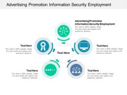 Advertising Promotion Information Security Employment Ppt Powerpoint Presentation Gallery Diagrams Cpb