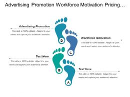 Advertising Promotion Workforce Motivation Pricing Policies Consumer Satisfaction