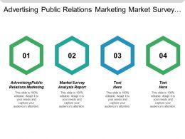 Advertising Public Relations Marketing Market Survey Analysis Report Cpb