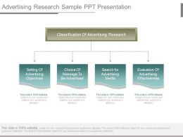 Advertising Research Sample Ppt Presentation