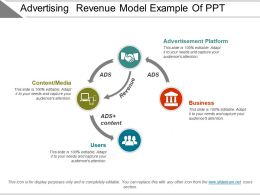 Advertising Revenue Model Example Of Ppt