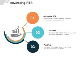 Advertising Rtb Ppt Powerpoint Presentation Diagram Lists Cpb