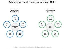 Advertising Small Business Increase Sales Revenue Conversion Rate Cpb